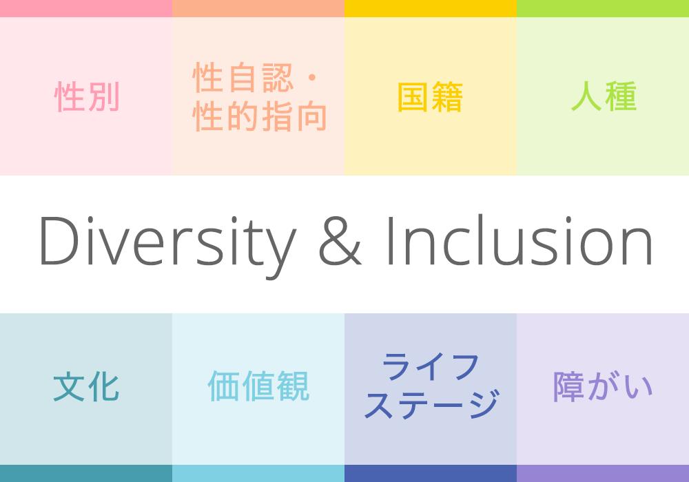 Diversity&Inclusionイメージ画像