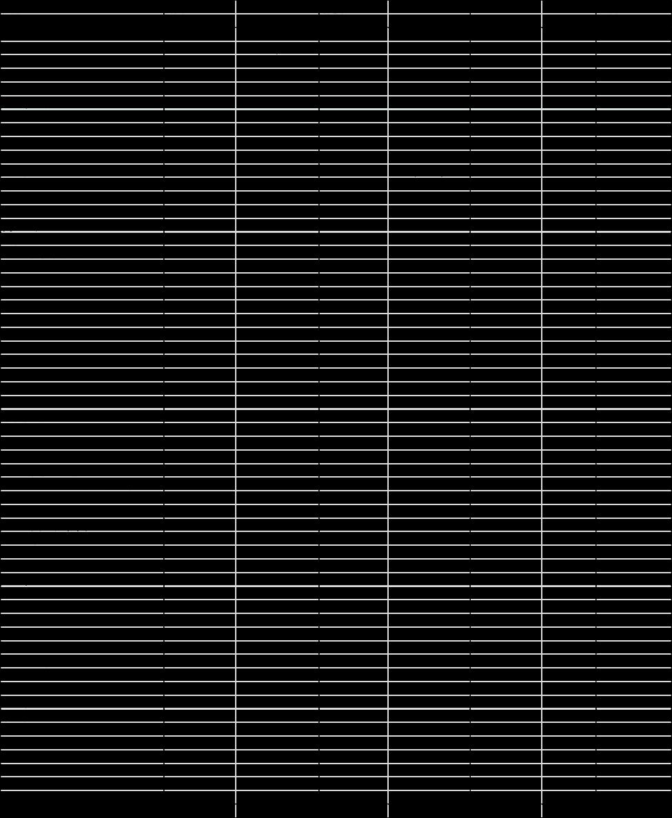 インド製ワクチンの国別供給先(2021年3月7日18時現在)
