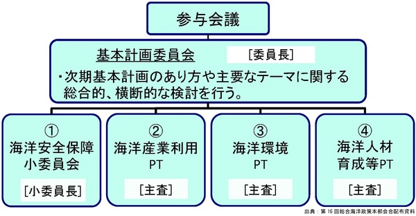 fig.5_b171226.jpg