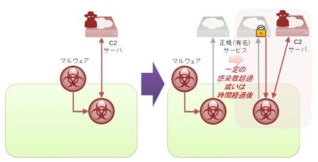 figure4-2.JPG